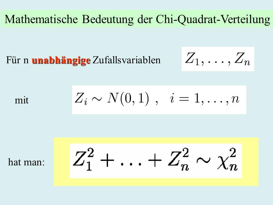 unabhängige Für n unabhängige Zufallsvariablen mit hat man: Mathematische Bedeutung der Chi-Quadrat-Verteilung