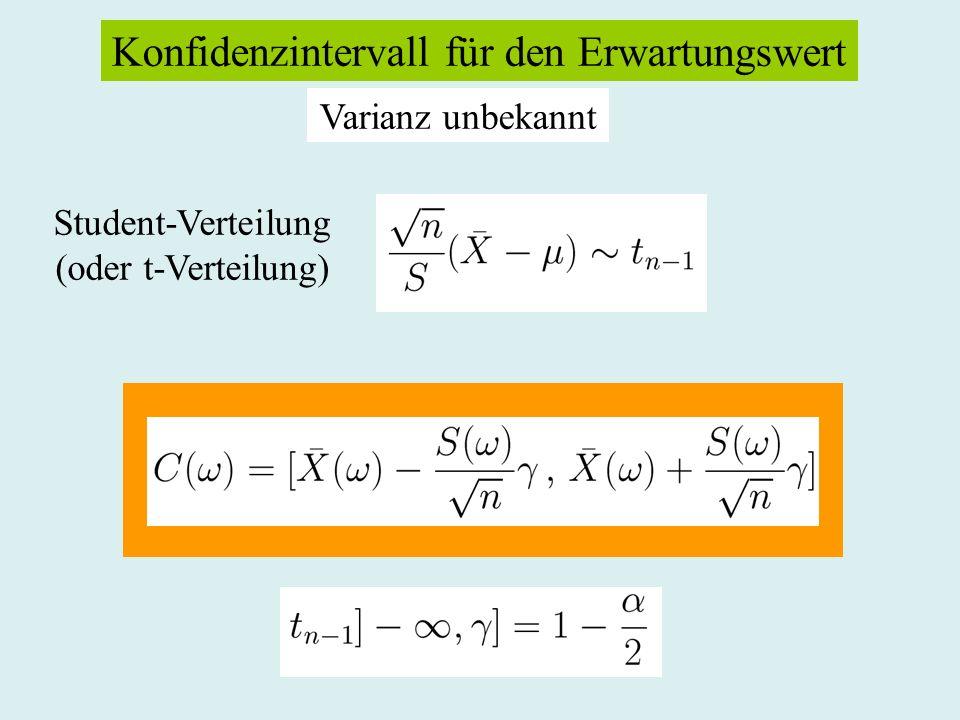 Konfidenzintervall für den Erwartungswert Varianz unbekannt Student-Verteilung (oder t-Verteilung)
