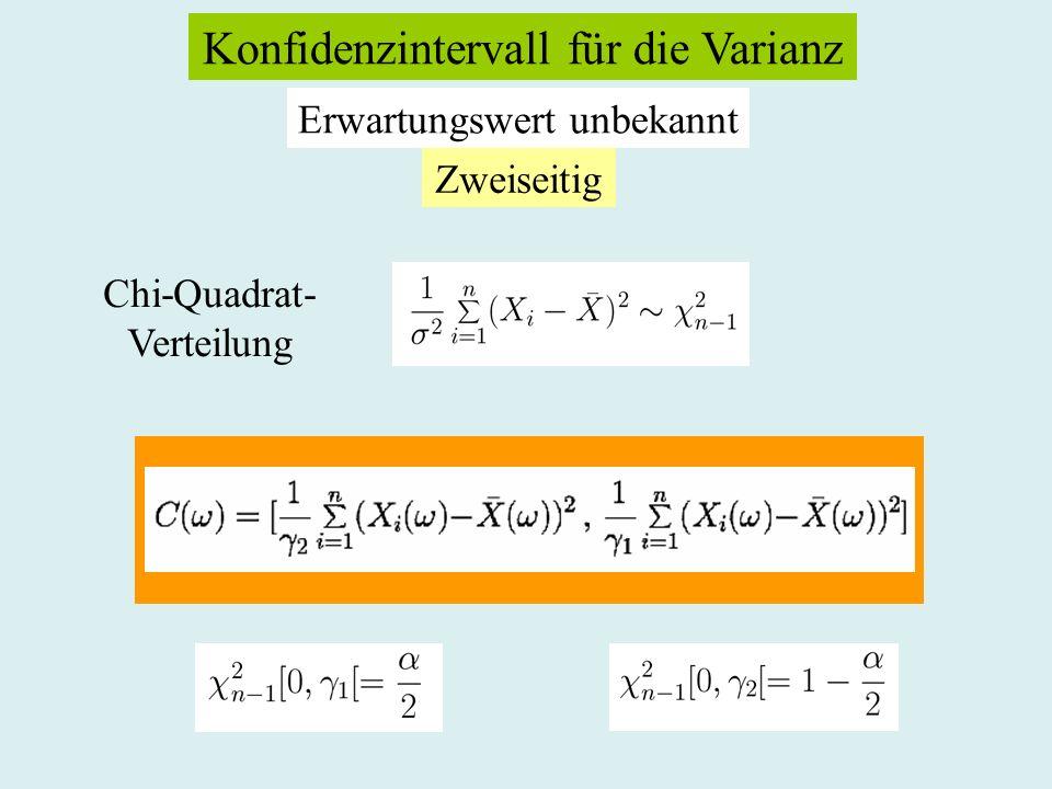 Konfidenzintervall für die Varianz Erwartungswert unbekannt Zweiseitig Chi-Quadrat- Verteilung