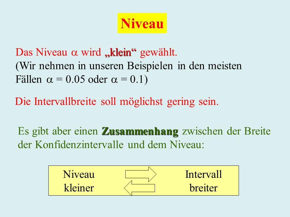 Niveau klein Das Niveau wird klein gewählt. (Wir nehmen in unseren Beispielen in den meisten Fällen = 0.05 oder = 0.1) Zusammenhang Es gibt aber einen