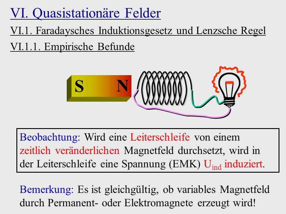N S VI. Quasistationäre Felder VI.1. Faradaysches Induktionsgesetz und Lenzsche Regel VI.1.1. Empirische Befunde Beobachtung: Wird eine Leiterschleife