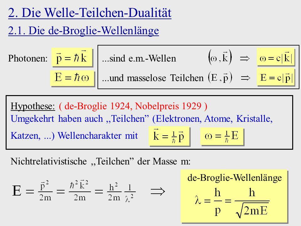 2. Die Welle-Teilchen-Dualität 2.1. Die de-Broglie-Wellenlänge Photonen:...sind e.m.-Wellen...und masselose Teilchen Hypothese: ( de-Broglie 1924, Nob