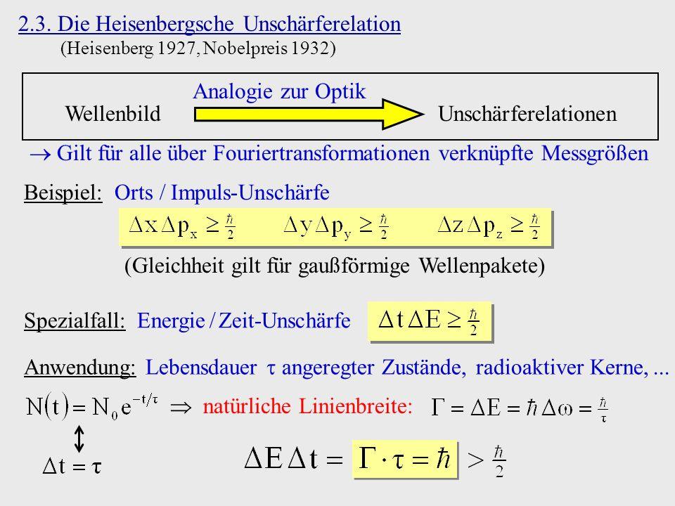 2.3. Die Heisenbergsche Unschärferelation (Heisenberg 1927, Nobelpreis 1932) Wellenbild Unschärferelationen Analogie zur Optik Gilt für alle über Four