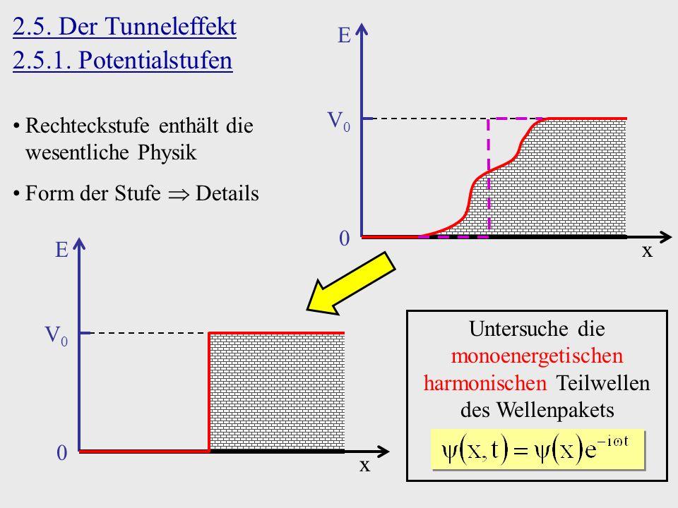 2.5. Der Tunneleffekt 2.5.1. Potentialstufen x E 0 V0V0 x E 0 V0V0 Rechteckstufe enthält die wesentliche Physik Form der Stufe Details Untersuche die