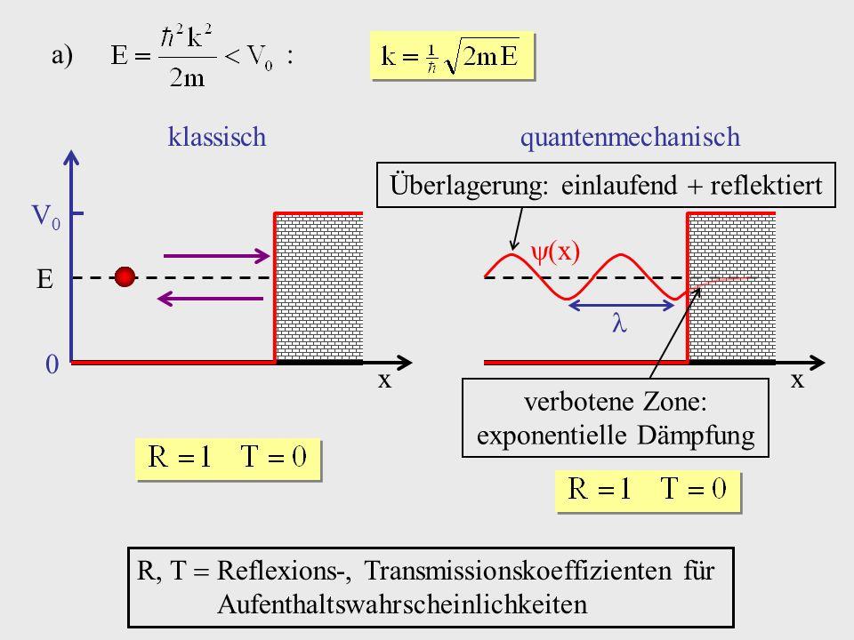 x E 0 V0V0 a) : klassisch R, T Reflexions-, Transmissionskoeffizienten für Aufenthaltswahrscheinlichkeiten x quantenmechanisch x Überlagerung: einlauf