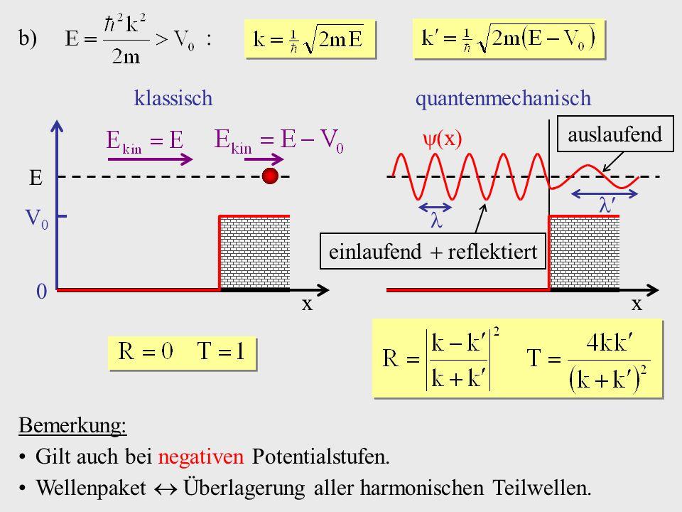 x E 0 V0V0 b) : klassisch x quantenmechanisch x einlaufend reflektiert auslaufend Bemerkung: Gilt auch bei negativen Potentialstufen. Wellenpaket Über