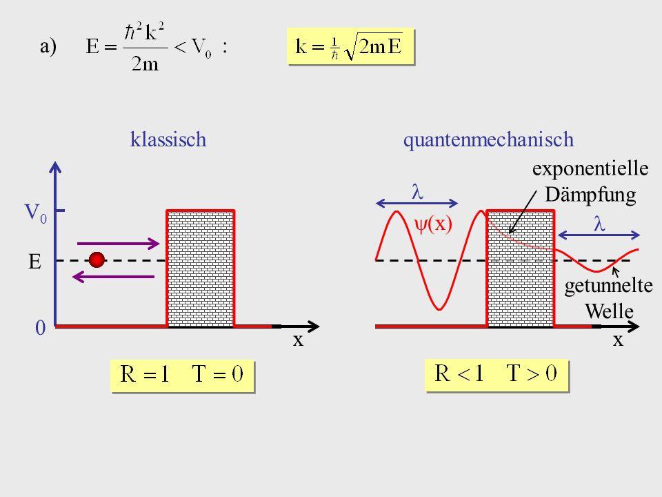 x E 0 V0V0 a) : klassisch x quantenmechanisch x exponentielle Dämpfung getunnelte Welle