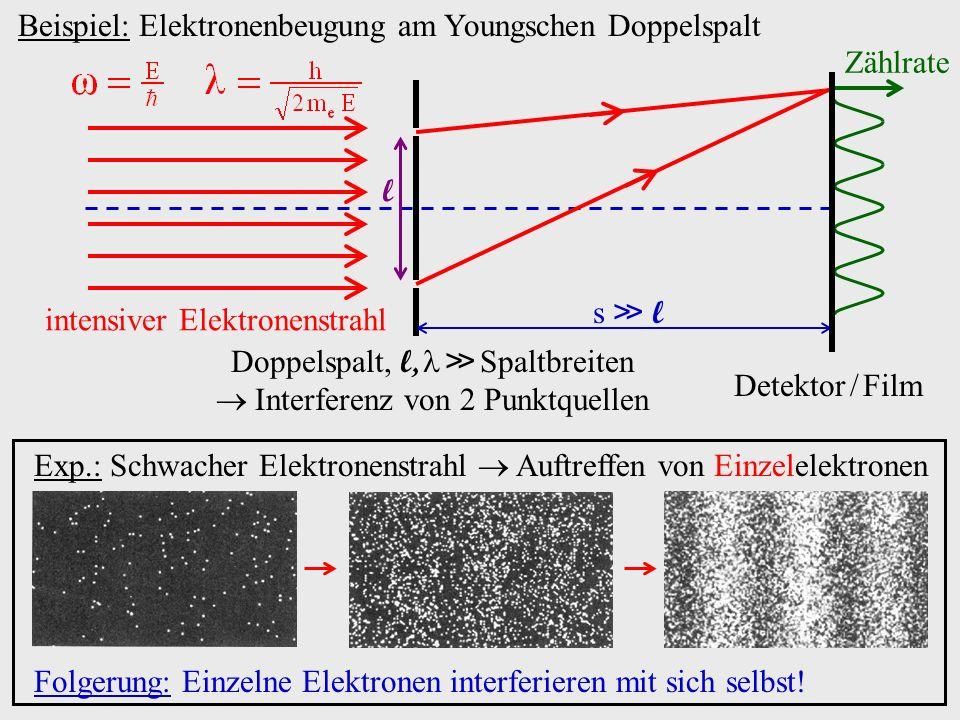 Zählrate Beispiel: Elektronenbeugung am Youngschen Doppelspalt Detektor / Film l Doppelspalt, l, Spaltbreiten Interferenz von 2 Punktquellen s l inten