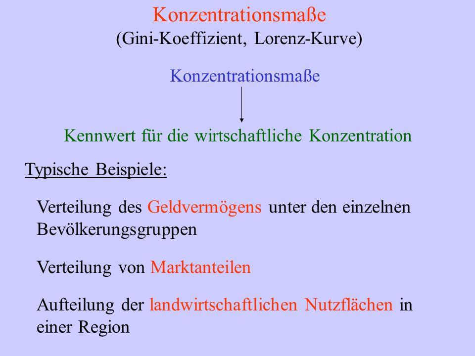 Konzentrationsmaße (Gini-Koeffizient, Lorenz-Kurve) Konzentrationsmaße Kennwert für die wirtschaftliche Konzentration Typische Beispiele: Verteilung d