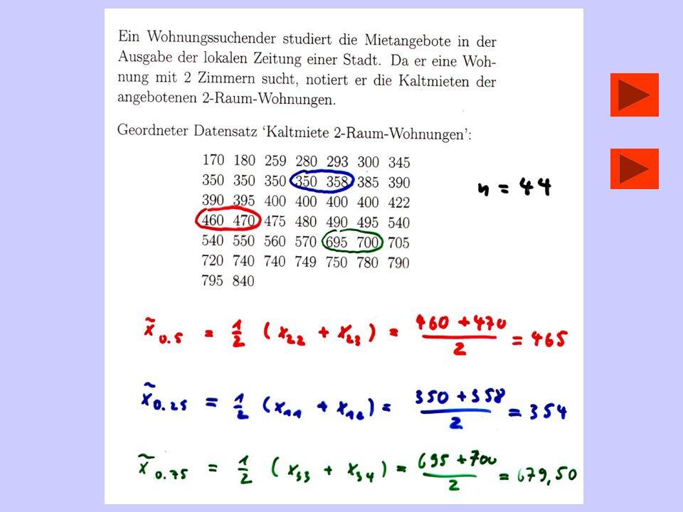 Mittelwert oder Median Grobe Faustregeln Metrische Skalierung Ordinale Skalierung Ausreißer wahrscheinlich Wenn sich die Werte irdendwie gegeneinander ausgleichen Mittelwert Median Mittelwert