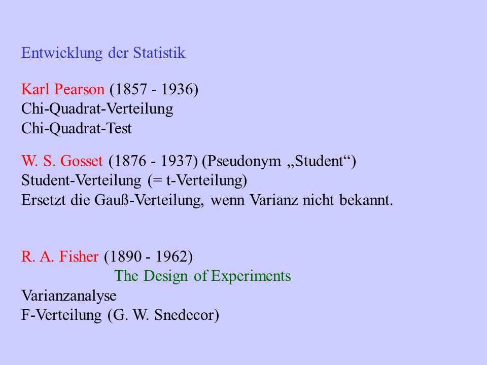 Entwicklung der Statistik R. A. Fisher (1890 - 1962) The Design of Experiments Varianzanalyse F-Verteilung (G. W. Snedecor) Karl Pearson (1857 - 1936)