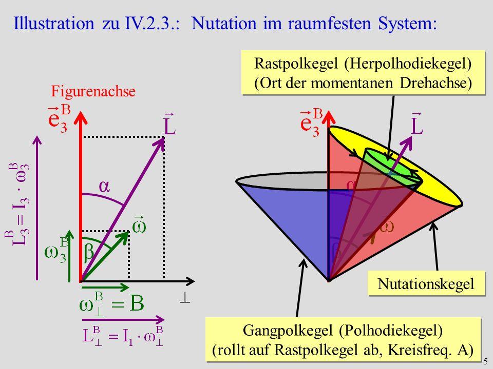 5 β α Illustration zu IV.2.3.: Nutation im raumfesten System: Figurenachse β α Nutationskegel Rastpolkegel (Herpolhodiekegel) (Ort der momentanen Dreh