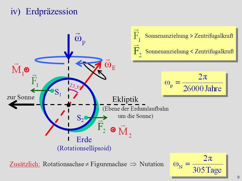 9 23,5° iv) Erdpräzession Erde (Rotationsellipsoid) zur Sonne Ekliptik (Ebene der Erdumlaufbahn um die Sonne) S1S1 S2S2 Sonnenanziehung Zentrifugalkra