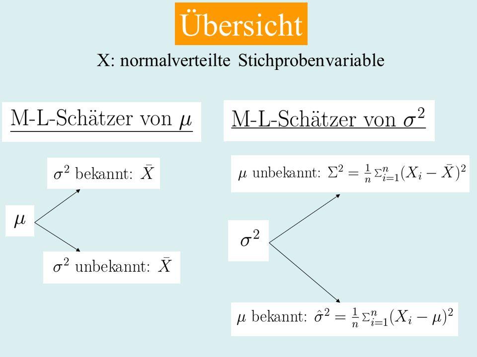 Übersicht X: normalverteilte Stichprobenvariable