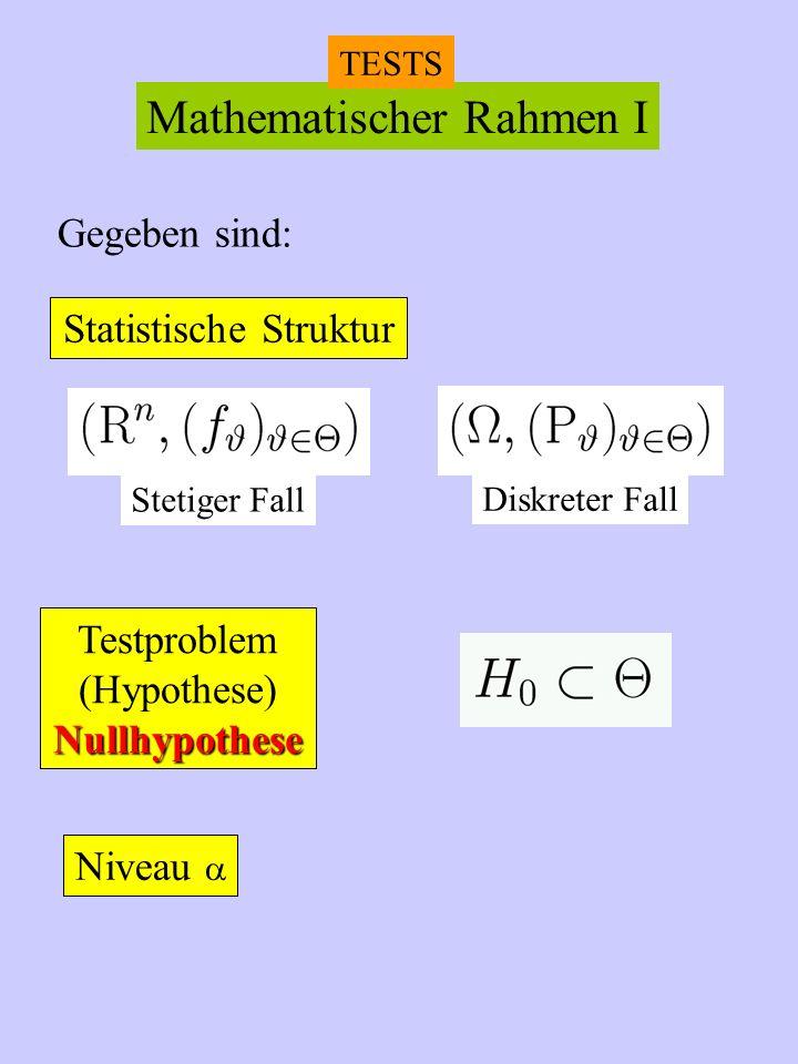 Mathematischer Rahmen I TESTS Statistische Struktur Testproblem (Hypothese)Nullhypothese Niveau Gegeben sind: Stetiger Fall Diskreter Fall