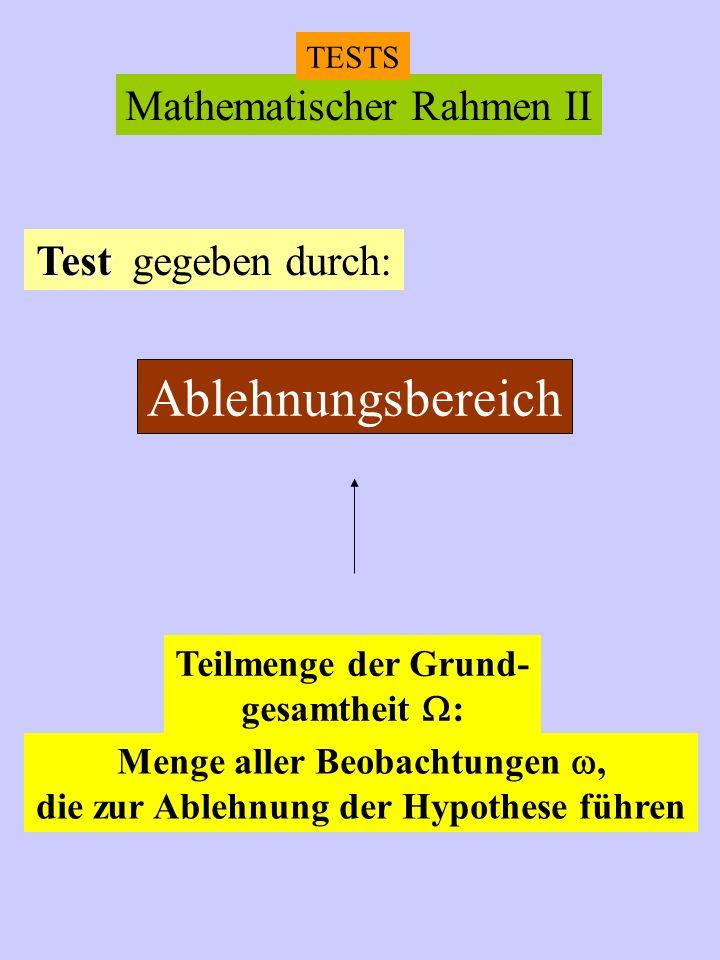 Mathematischer Rahmen II TESTS Test Test gegeben durch: Ablehnungsbereich Teilmenge der Grund- gesamtheit : Menge aller Beobachtungen, die zur Ablehnu