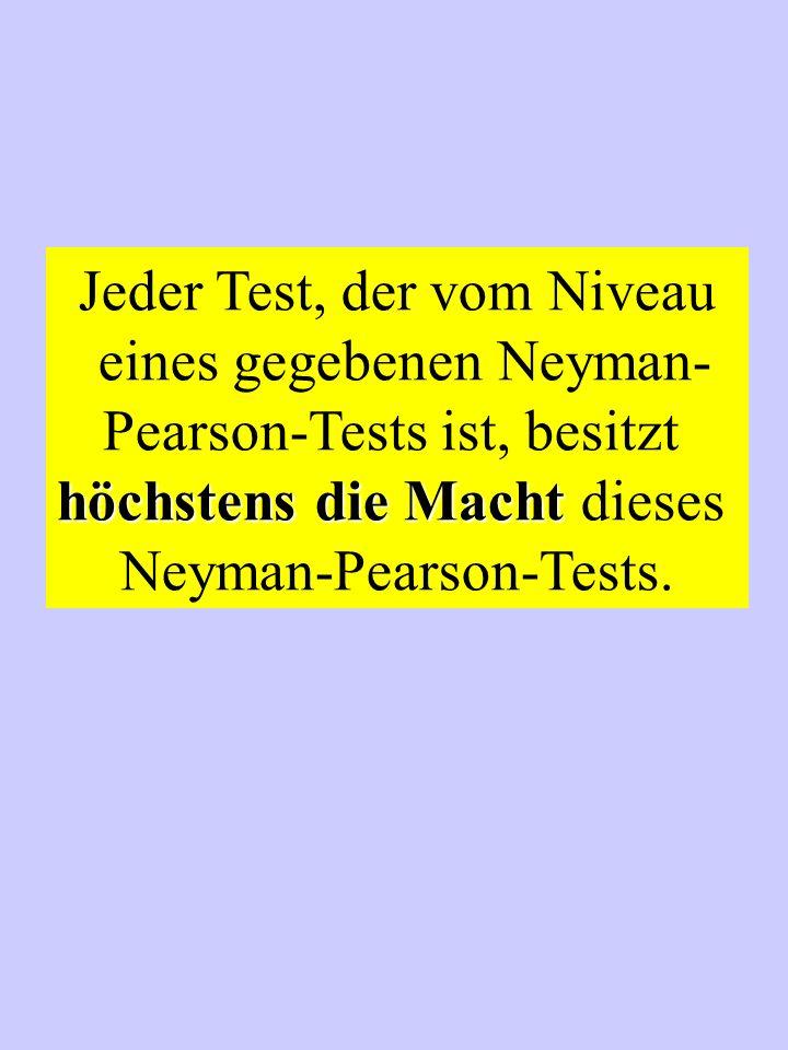 Jeder Test, der vom Niveau eines gegebenen Neyman- Pearson-Tests ist, besitzt höchstens die Macht höchstens die Macht dieses Neyman-Pearson-Tests.