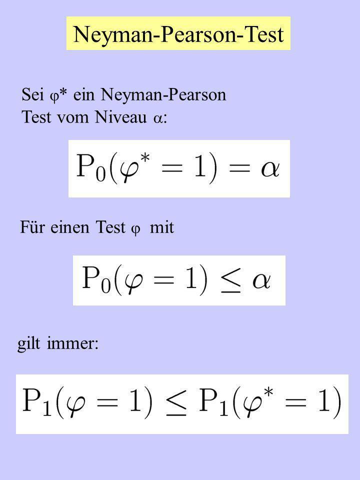 Neyman-Pearson-Test Für einen Test mit gilt immer: Sei * ein Neyman-Pearson Test vom Niveau :