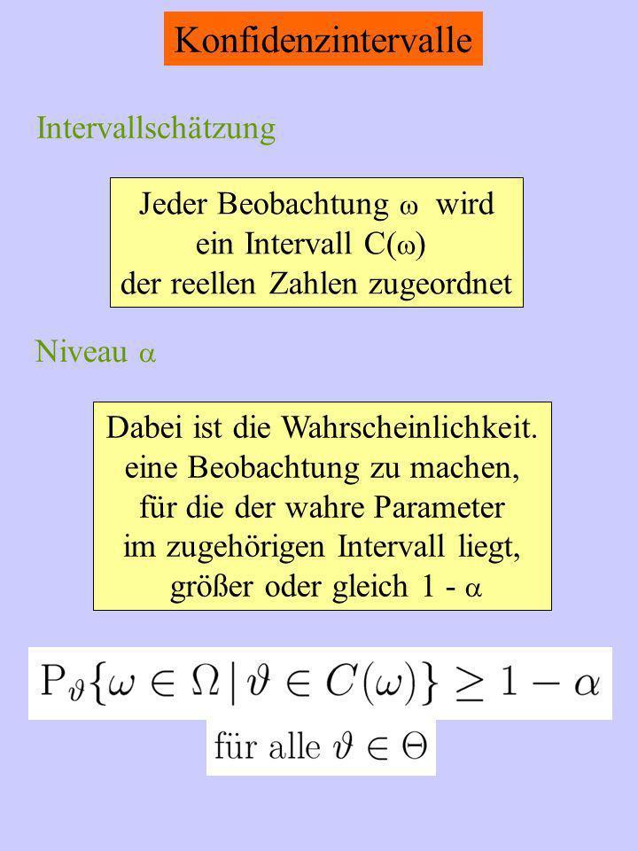 Konfidenzintervalle Intervallschätzung Jeder Beobachtung wird ein Intervall C( ) der reellen Zahlen zugeordnet Niveau Dabei ist die Wahrscheinlichkeit.