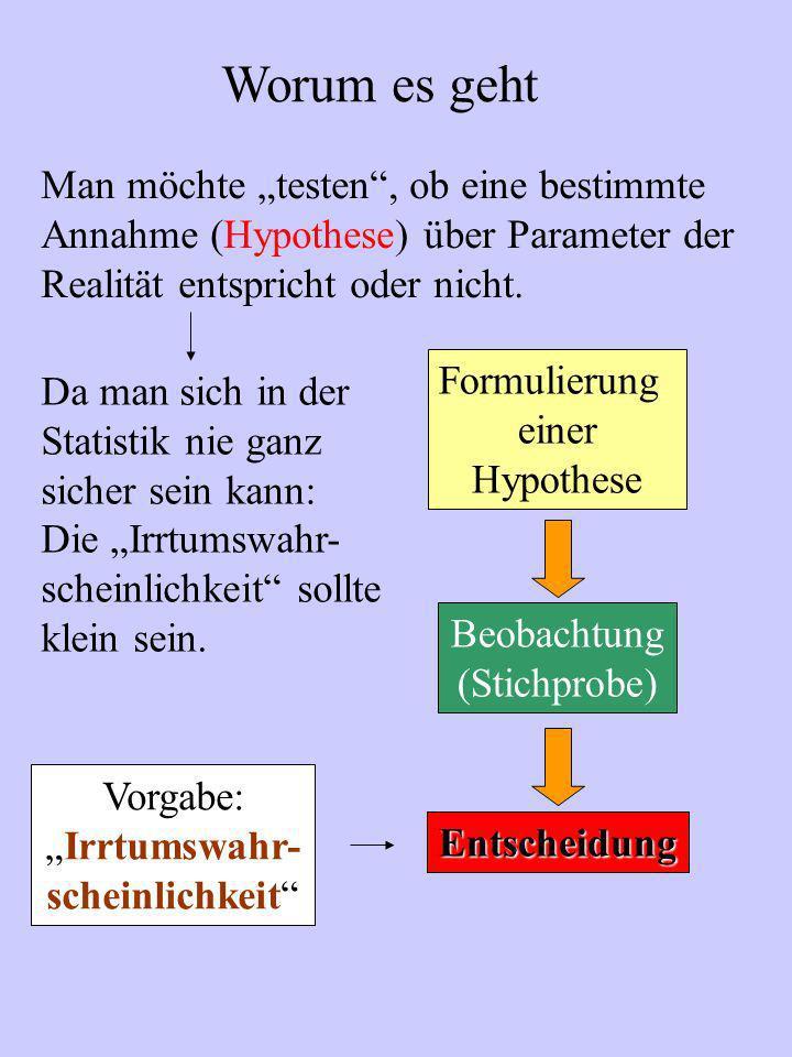 Mathematischer Rahmen I TESTS Statistische Struktur Testproblem (Hypothese) Niveau Gegeben sind: Stetiger Fall Diskreter Fall Theta