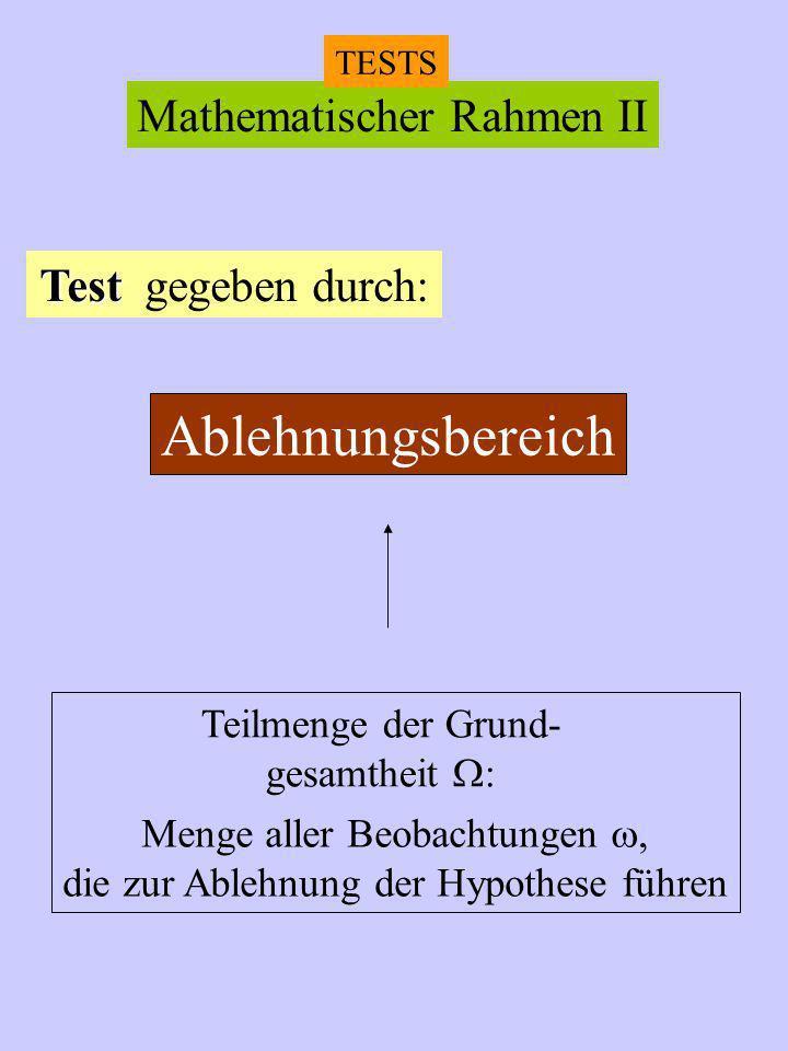 Mathematischer Rahmen II TESTS Test Test gegeben durch: Ablehnungsbereich Teilmenge der Grund- gesamtheit : Menge aller Beobachtungen, die zur Ablehnung der Hypothese führen