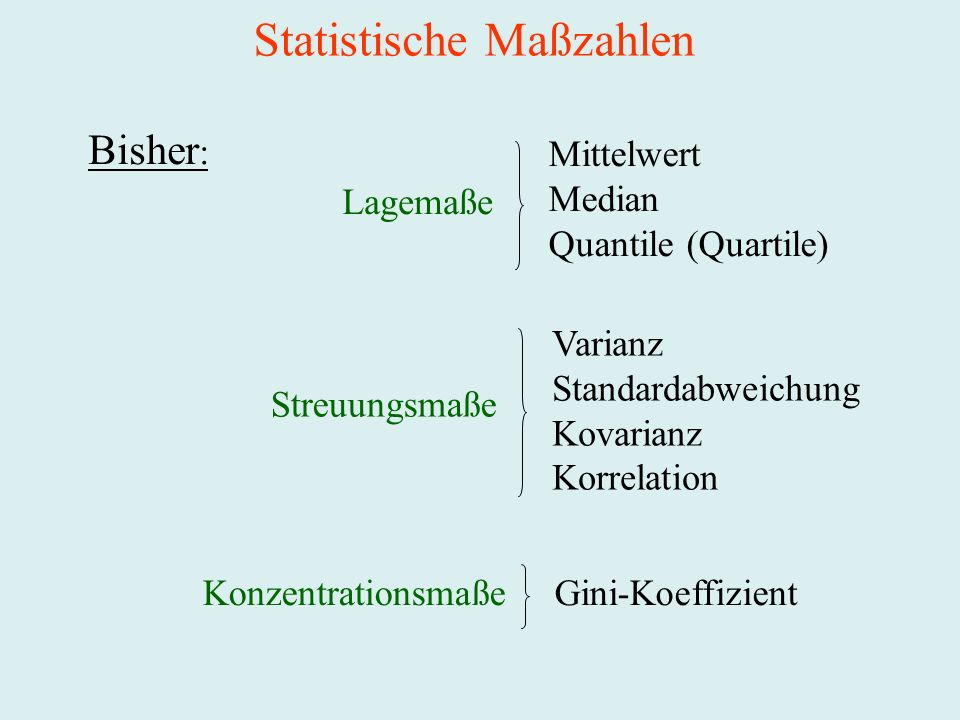 Statistische Maßzahlen Bisher : Lagemaße Mittelwert Median Quantile (Quartile) Streuungsmaße Varianz Standardabweichung Kovarianz Korrelation Konzentr