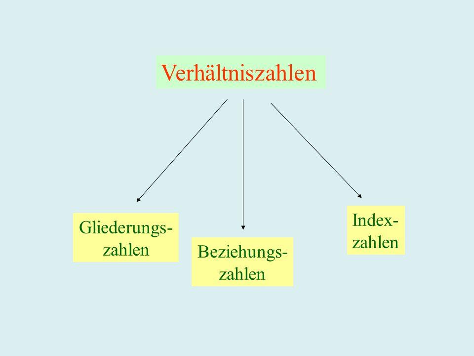 Verhältniszahlen Beziehungs- zahlen Gliederungs- zahlen Index- zahlen