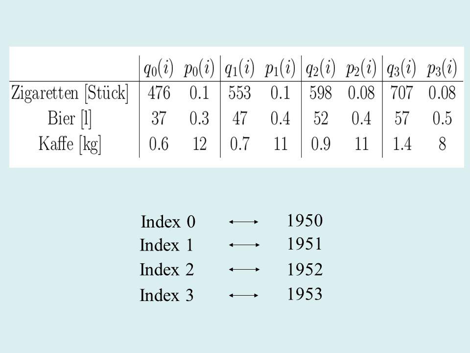 Index 0 Index 1 Index 2 Index 3 1950 1951 1952 1953