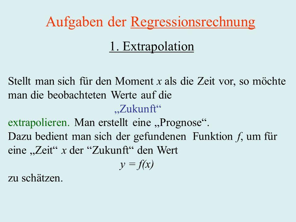Aufgaben der Regressionsrechnung Stellt man sich für den Moment x als die Zeit vor, so möchte man die beobachteten Werte auf die Zukunft extrapolieren