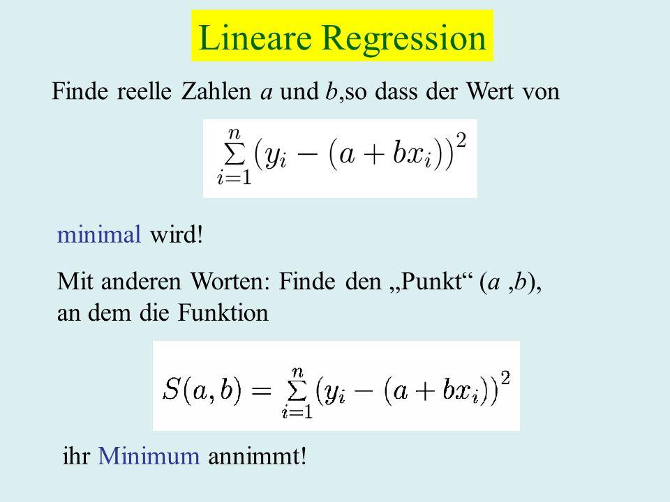 Lineare Regression Finde reelle Zahlen a und b,so dass der Wert von minimal wird! ihr Minimum annimmt! Mit anderen Worten: Finde den Punkt (a,b), an d
