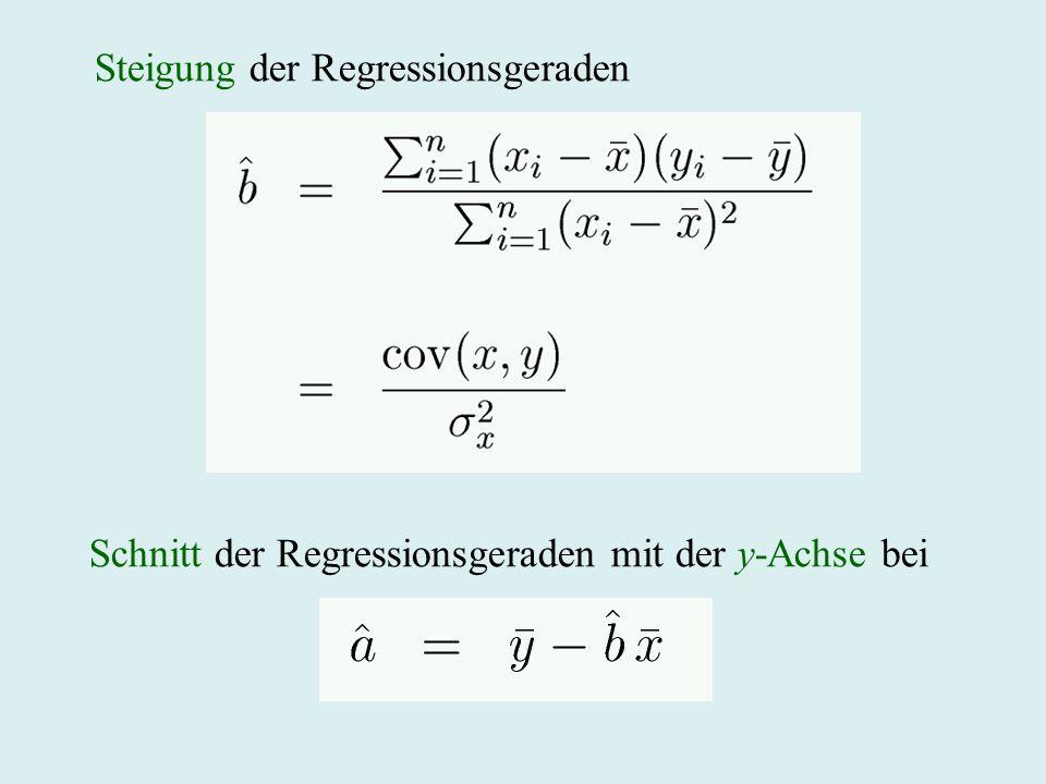 Statistische Maßzahlen Bisher : Lagemaße Mittelwert Median Quantile (Quartile) Streuungsmaße Varianz Standardabweichung Kovarianz Korrelation KonzentrationsmaßeGini-Koeffizient