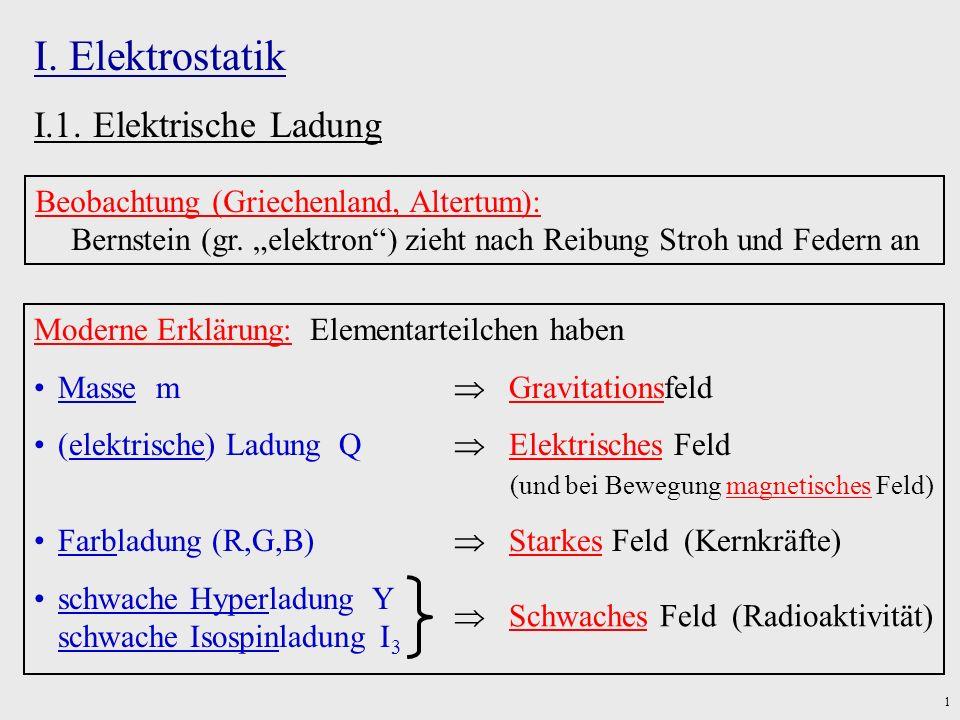 1 I. Elektrostatik I.1. Elektrische Ladung Beobachtung (Griechenland, Altertum): Bernstein (gr. elektron) zieht nach Reibung Stroh und Federn an Moder