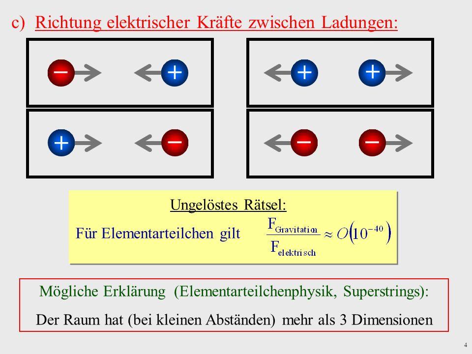 4 c)Richtung elektrischer Kräfte zwischen Ladungen: Ungelöstes Rätsel: Für Elementarteilchen gilt Mögliche Erklärung (Elementarteilchenphysik, Superst