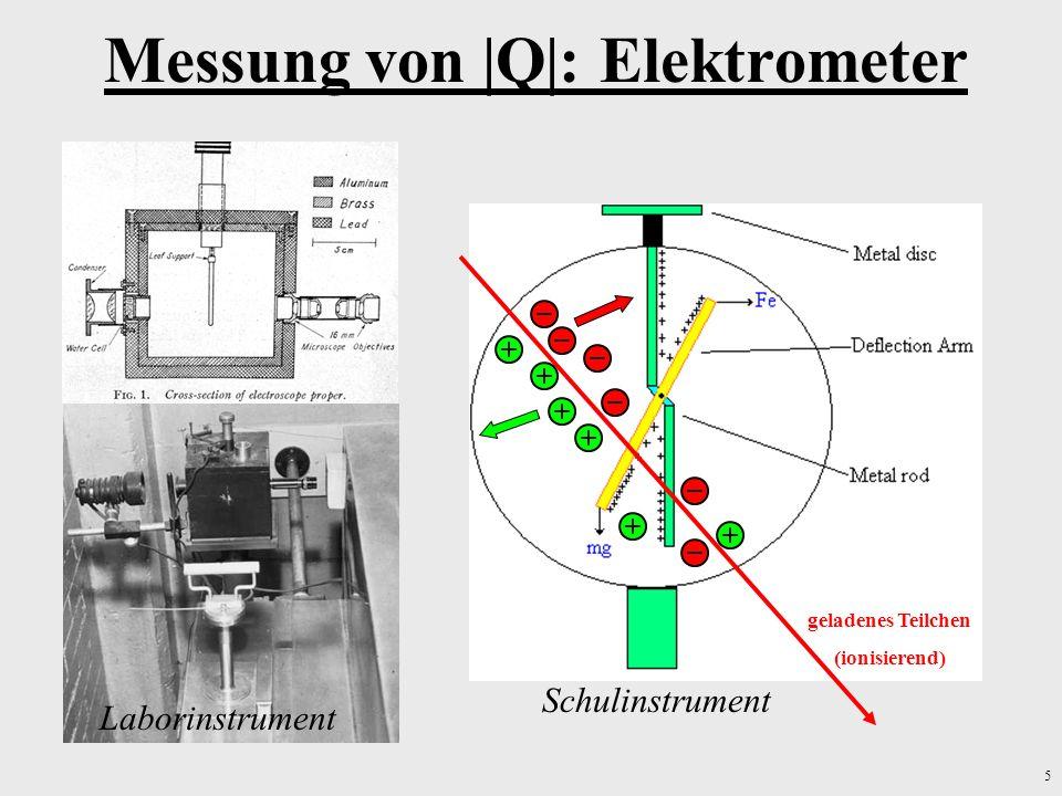 5 Messung von |Q|: Elektrometer Laborinstrument Schulinstrument geladenes Teilchen (ionisierend)