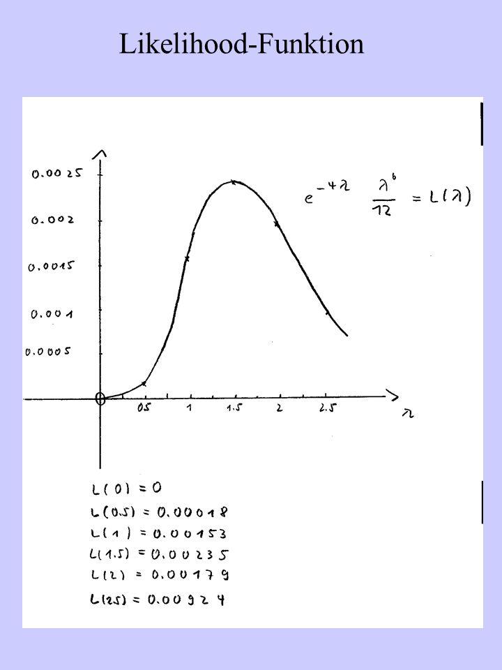 Likelihood-Funktion