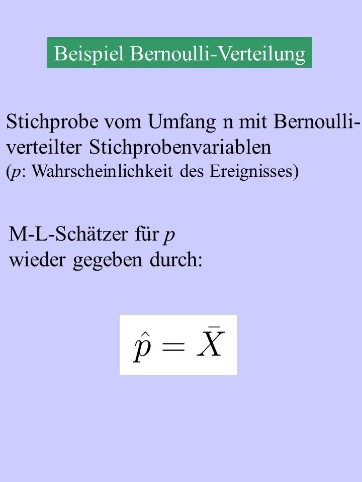 Beispiel Bernoulli-Verteilung Stichprobe vom Umfang n mit Bernoulli- verteilter Stichprobenvariablen (p: Wahrscheinlichkeit des Ereignisses) M-L-Schät