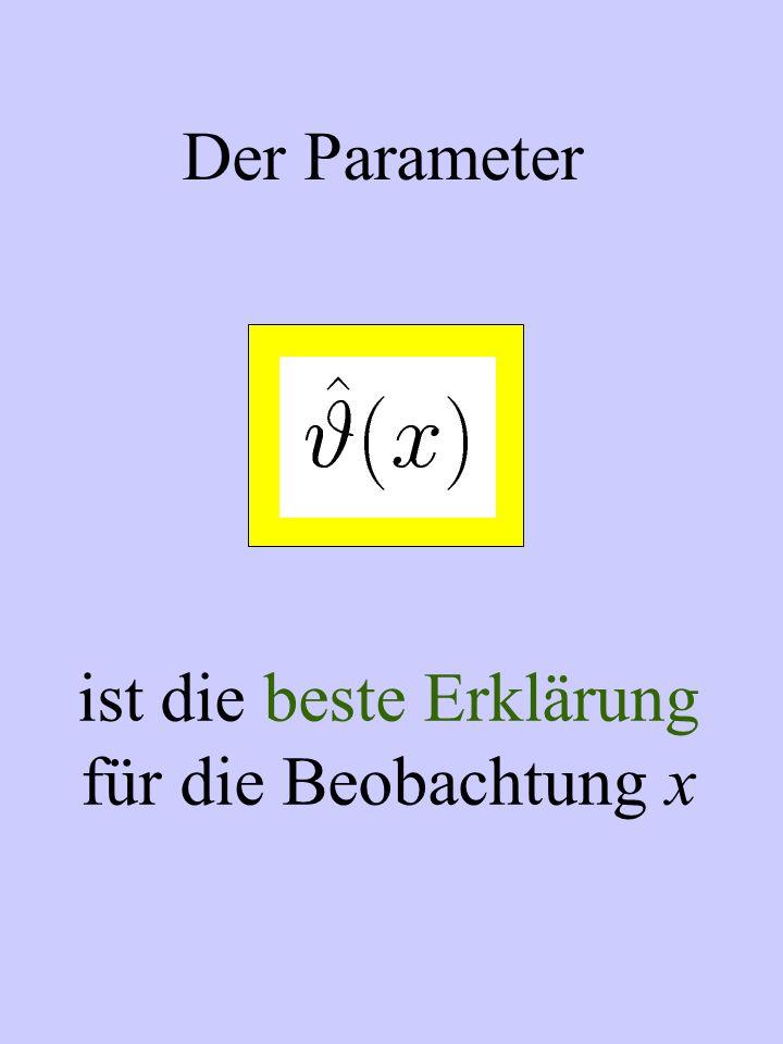 Der Parameter ist die beste Erklärung für die Beobachtung x