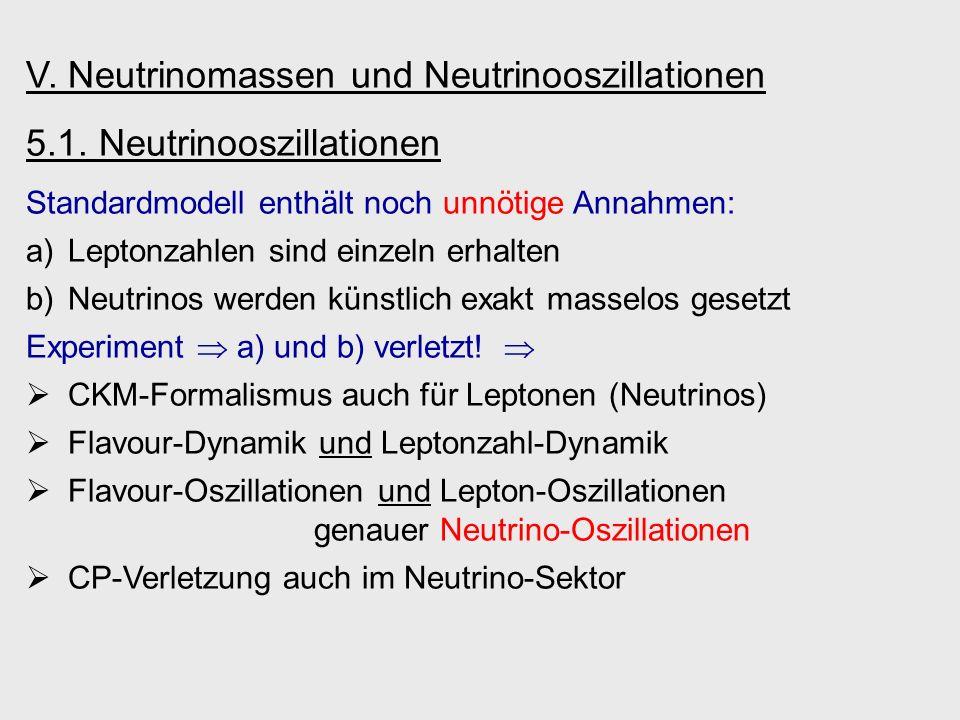 V. Neutrinomassen und Neutrinooszillationen 5.1. Neutrinooszillationen Standardmodell enthält noch unnötige Annahmen: a)Leptonzahlen sind einzeln erha