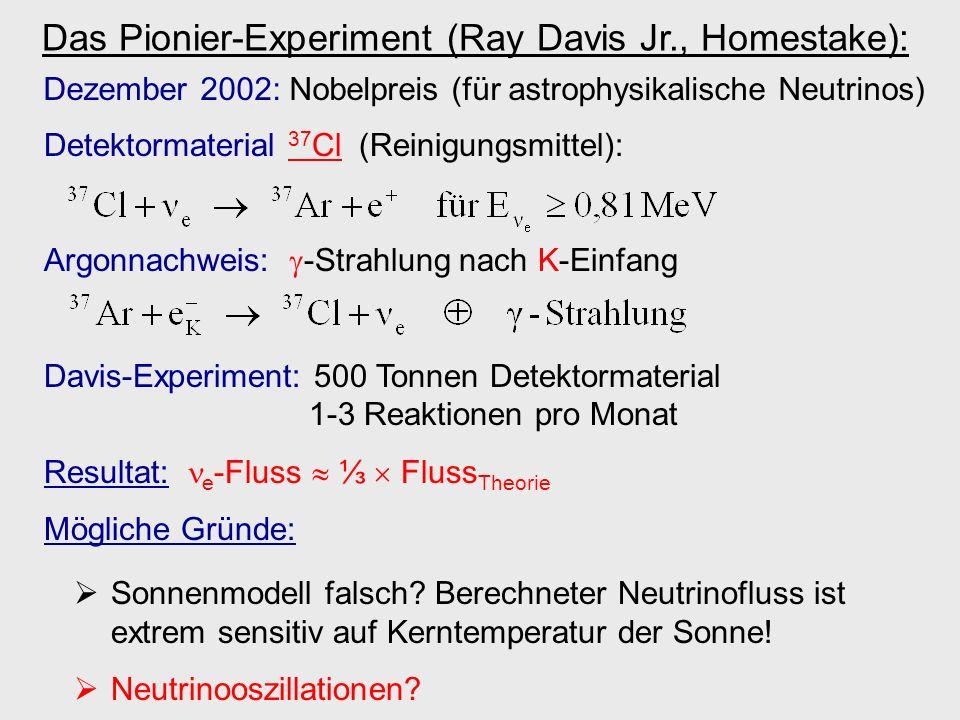 Detektormaterial 37 Cl (Reinigungsmittel): Argonnachweis: -Strahlung nach K-Einfang Davis-Experiment: 500 Tonnen Detektormaterial 1-3 Reaktionen pro M