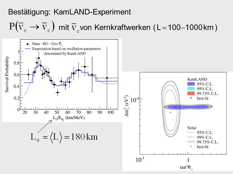 Bestätigung: KamLAND-Experiment mit von Kernkraftwerken ( L 100 1000 km )