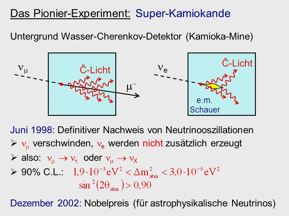 Das Pionier-Experiment: Super-Kamiokande Untergrund Wasser-Cherenkov-Detektor (Kamioka-Mine) Č-Licht e e.m. Schauer Juni 1998: Definitiver Nachweis vo