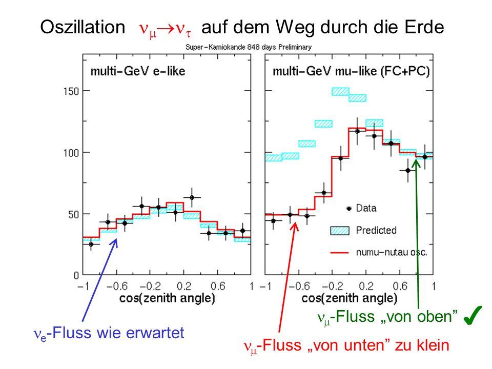Oszillation auf dem Weg durch die Erde e -Fluss wie erwartet -Fluss von unten zu klein -Fluss von oben