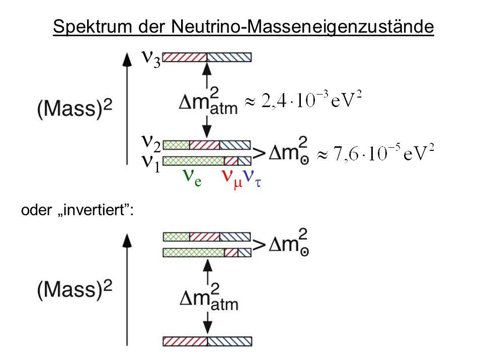 Spektrum der Neutrino-Masseneigenzustände e 1 2 3 oder invertiert: