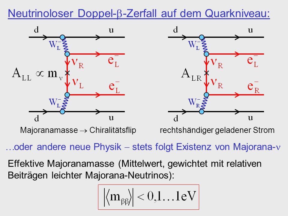 Neutrinoloser Doppel- -Zerfall auf dem Quarkniveau: Majoranamasse Chiralitätsflip rechtshändiger geladener Strom Effektive Majoranamasse (Mittelwert,