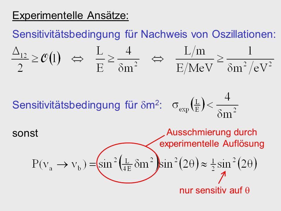 Experimentelle Ansätze: Sensitivitätsbedingung für Nachweis von Oszillationen: Sensitivitätsbedingung für m 2 : sonst Ausschmierung durch experimentel