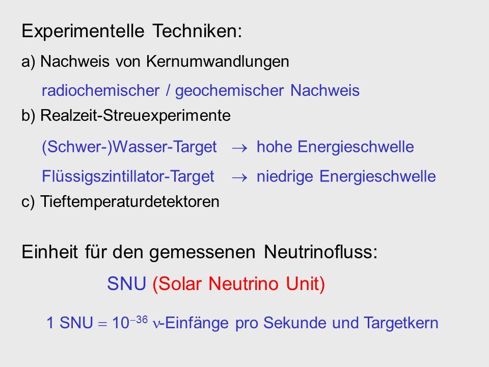 Experimentelle Techniken: a)Nachweis von Kernumwandlungen b)Realzeit-Streuexperimente c)Tieftemperaturdetektoren radiochemischer / geochemischer Nachw