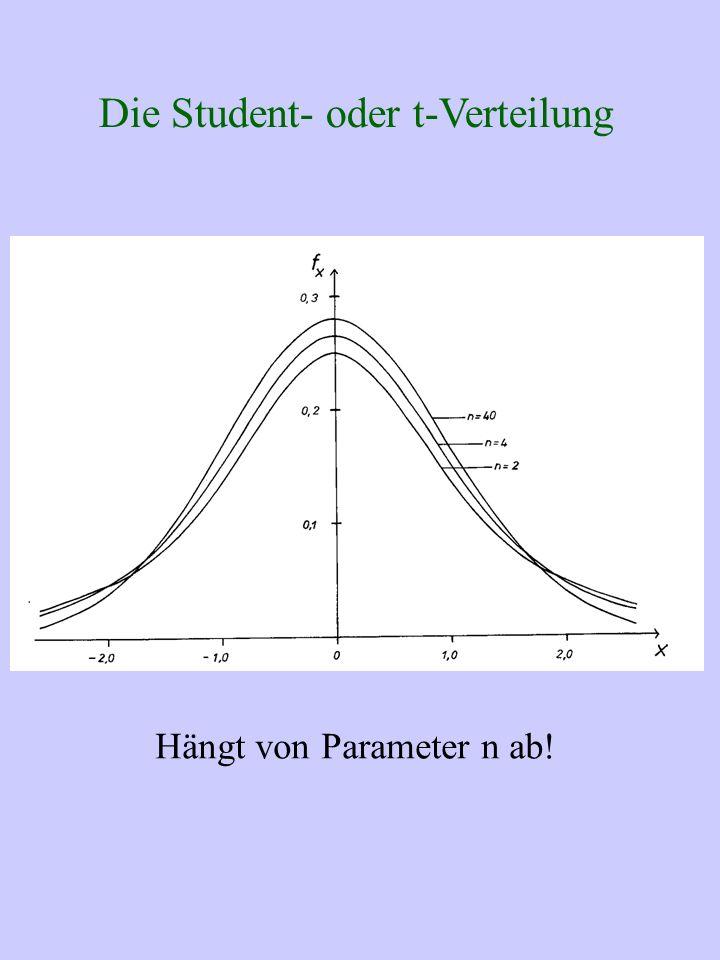 Die Student- oder t-Verteilung Hängt von Parameter n ab!