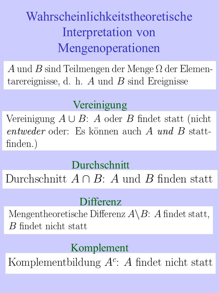 Wahrscheinlichkeitstheoretische Interpretation von Mengenoperationen Vereinigung Durchschnitt Differenz Komplement
