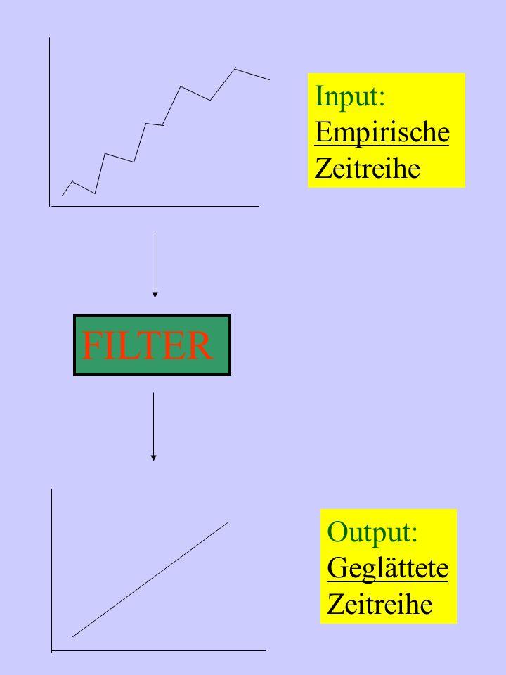 Monatliche Anlandungen der deutschen Dampferhochseefischerei in den Jahren 1954, 1955 und 1956 (aus Bamberg/Baur) SPSS