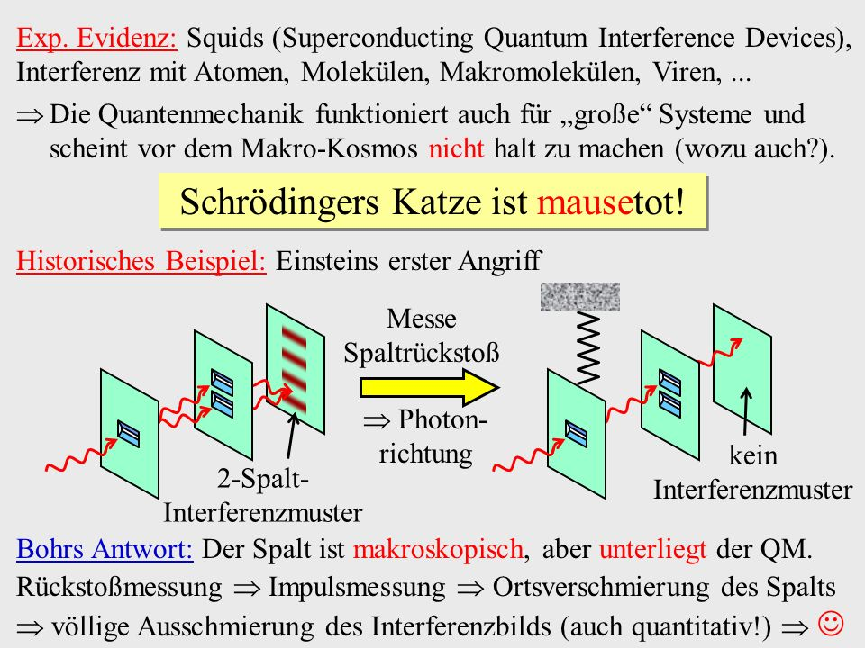 Exp. Evidenz: Squids (Superconducting Quantum Interference Devices), Interferenz mit Atomen, Molekülen, Makromolekülen, Viren,... Die Quantenmechanik